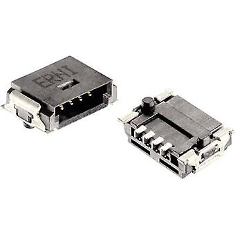 Edge connector (pins) 214012 Total number of pins 4 No. of rows 1