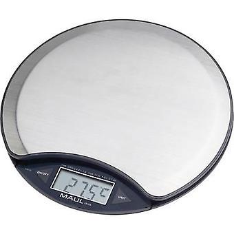Maul post skalerer 5 kg