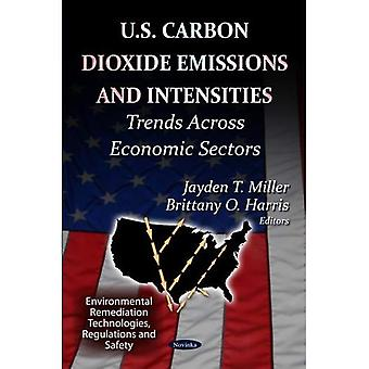 U.S. Carbon Dioxide Emissions and Intensities