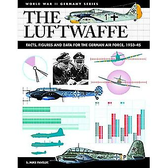 The Luftwaffe: Facts, Figures and Data for the German Air Force, 1933-45 (World War II Germany)