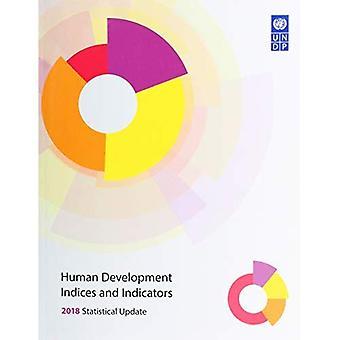 Menselijke ontwikkeling Indices en indicatoren: 2018 statistische Update