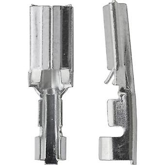 Vogt Verbindungstechnik 1361.68 Cable Lugs
