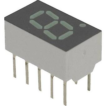 Seven-segment display Green 7.62 mm 2.1 V No. of digits: 1