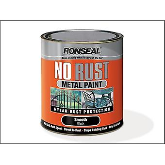 NO RUST METAL PAINT SMOOTH DARK GREEN 250 ML