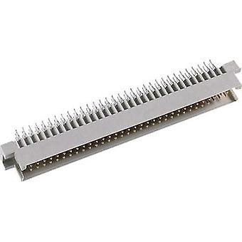 Edge connector (pins) R32M ac 4 mm DS klasse 2 (2,4,6 ..) Total number of pins 32 No. of rows 3 ept 1 pc(s)