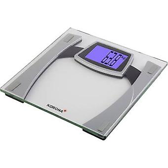 Digital bathroom scales Korona Gesina Weight range=200 kg Grey