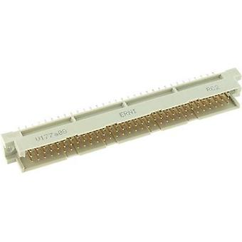Edge connector (pins) 374000 Total number of pins 96 No. of rows 3