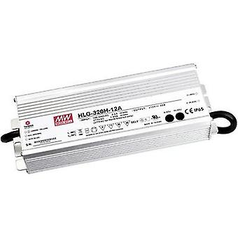 Mean WellLED driverLED-switching power supply HLG-320H-24B