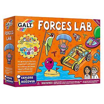 Galt Kräfte Lab