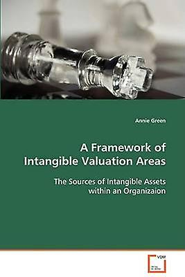 A Framework of Intangible Valuation Areas by vert & Annie