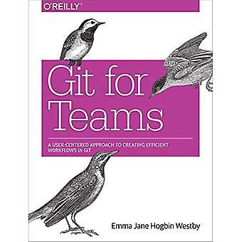 Git tiimi: käyttäjälähtöinen lähestymistapa tehokkaan työnkulkujen luominen Git