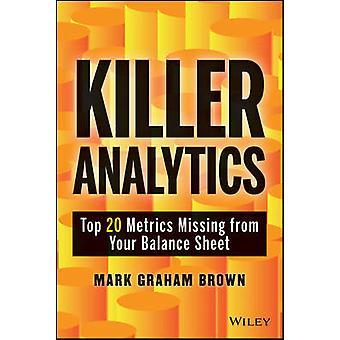 Killer Analytics - Top 20 Metriken fehlt in Ihrer Bilanz von M