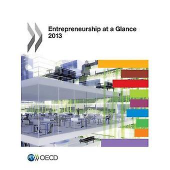 Entrepreneurship at a glance 2013