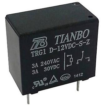 PCB relays 24 Vdc 5 A 1 change-over Tianbo Electronics