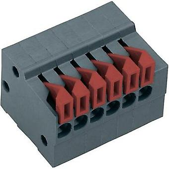 Spring-loaded terminal 0.75 mm² Number of pins 10 AKZ4791/10KD-2.54-H