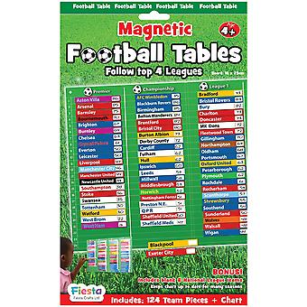 Fiesta Crafts Football Table