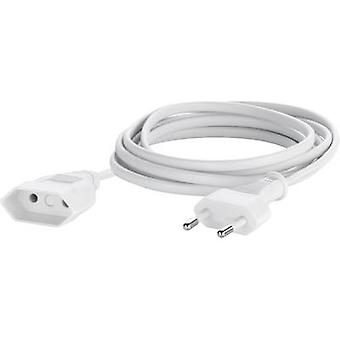 Current Cable extension White 5 m