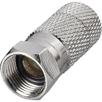 F プラグ防水ケーブル直径: 8.2 mm