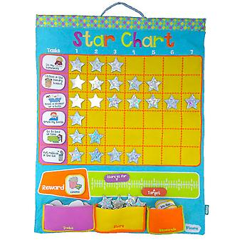 Fabric Reward Chart / Star Chart (blue)