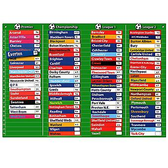 Fiesta Crafts Football Table Magnetic Activity Chart