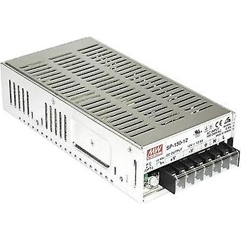 AC/DC PSU module (+ enclosure) Mean Well SP-150-24 24 Vdc 6.3 A 150 W