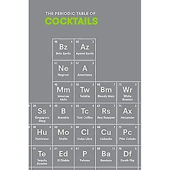 La tabla periódica de cócteles