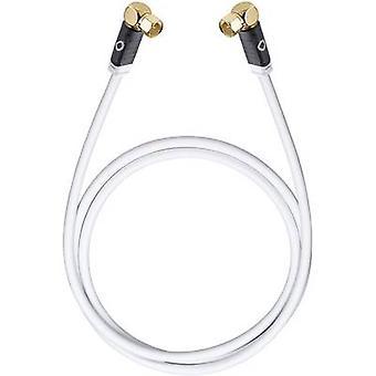 Antennas, SAT Cable [1x F plug - 1x F plug] 1.70 m 120 dB gold plated connectors White Oehlbach Transmission Edge S