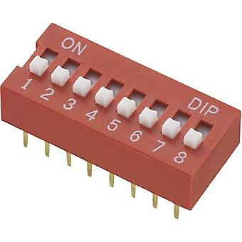 DIP-Switch-Anzahl der Stifte 9 TRU STANDARDKOMPONENTEN DS-09 1 PC