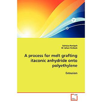 A process for melt grafting itaconic anhydride onto polyethylene by Hanipah & Suhaiza