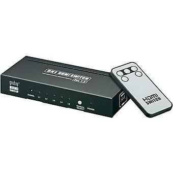 5 ports HDMI switch Goobay AVS 43-5 2011 + remote control, 3D playback mode