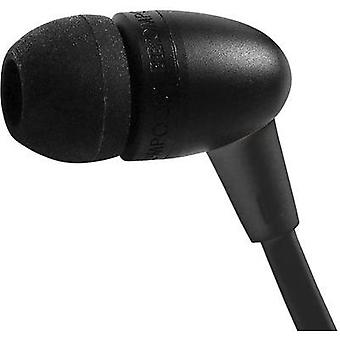 Headphone Boompods Tuffbuds In-ear Headset Black