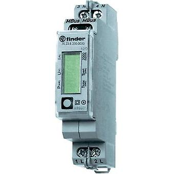 Electricity meter (AC) digital 32 A MID-approved: Yes Finder