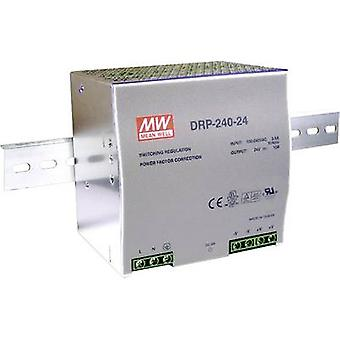 Carril montado PSU (DIN) significa bien DRP-240-24 24 VCC 10 A 240 W 1 x