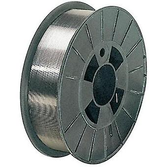 MIG/MAG Coil D200 Stainless steel 0,8 mm 5 kg Lorch 590.0208