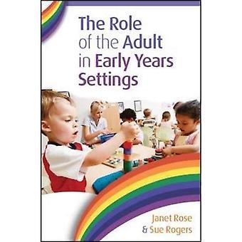 Le rôle de l'adulte dans les premières années paramètres: n/a