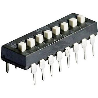 DIP switch Number of pins 4 Standard TE Connectivity ADE0404 1 pc(s)