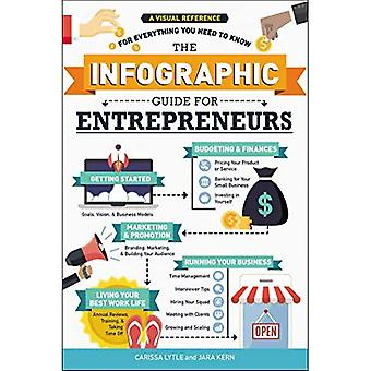 The Infographic Guide for Entrepreneurs: A Visual Reference for Everything You Need to Know (Infographic Guide)