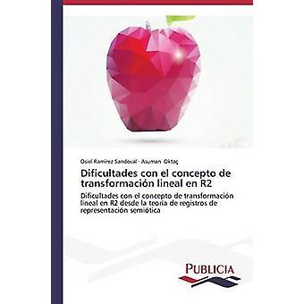 Dificultades con el concepto de transformacin lineal en R2 by Ramrez Sandoval Osiel