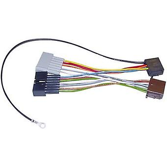 ISO car radio cable AIV Compatible with (car make): ​Jeep, ​Chrysler​