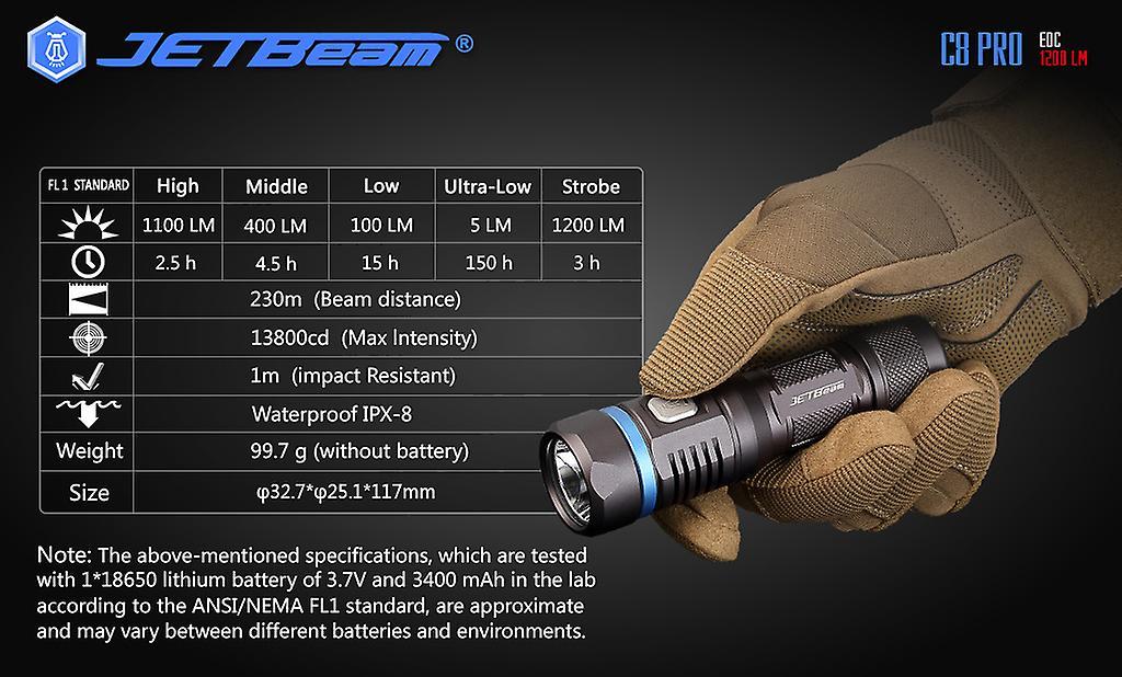 NITEYE by JETBeam - C8 PRO 1200 LM flashlight