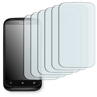 HTC T328e screen protector - Golebo crystal-clear protector (miniature sheet)