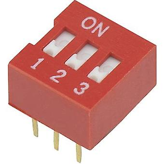 DIP switch Number of pins 3 Slide-type TRU COMPONENTS DSR-03