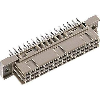Edge connector (receptacle) C/2 32F ac 5,5 mm HL class 2 Total number of pins 32 No. of rows 3 ept 1 pc(s)