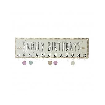 Family Birthdays Organiser Plaque
