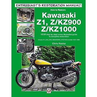Kawasaki Z1 - Z/KZ900 & Z/KZ1000 - Covers Z1 - Z1A - Z1B - Z/KZ900
