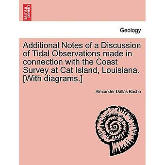Additional Notes of a Discussion of Tidal Observations made in connection with the Coast Survey at Cat Island Louisiana. With diagrams. by Bache & Alexander Dallas