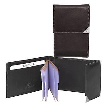 Dr Amsterdam Credit card holder Toronto Moro