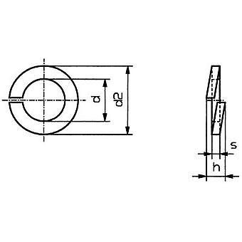 内径ロック リングを分割: 2.1 mm M2 DIN 127