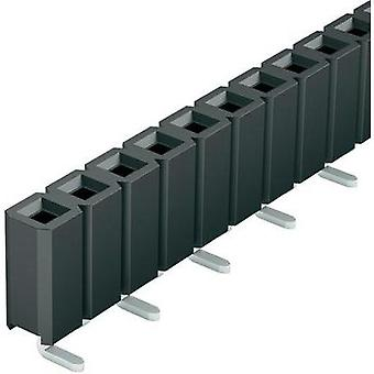 Receptacles (standard) No. of rows: 1 Pins per row: 20 Fischer Elektronik BL LP 5 SMD/ 20/S 1 pc(s)