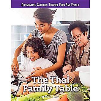 Die Thai Familientabelle